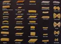 Виды итальянских макарон