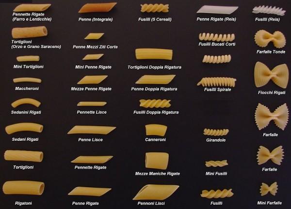 Виды коротких итальянских макарон